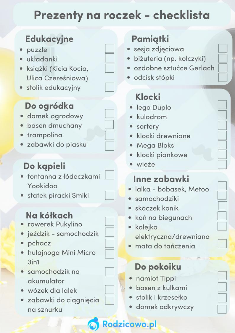 Blog Jaki Prezent Kupić Na Roczek Checklista Konkretne